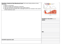 Structuring Feedback on Menstrual Cycle Control