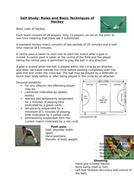 Key Stage 3 Knowledge Organiser - Hockey