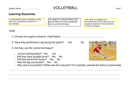 Volleyball Task Card - Dig
