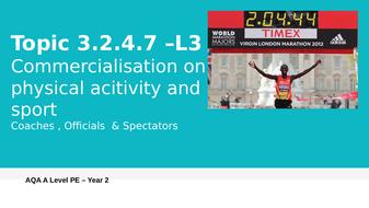 Commercialisation-of-sport-L3.pptx