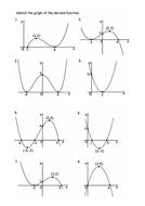 Graph of the Derivative f'(x)