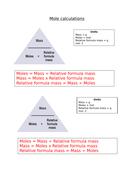 Mole calculations help sheet
