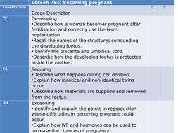 L5---Pregnant-2_LWi.ppt