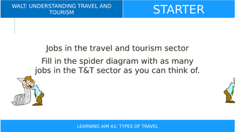 BTEC First Travel and Tourism - Unit 1