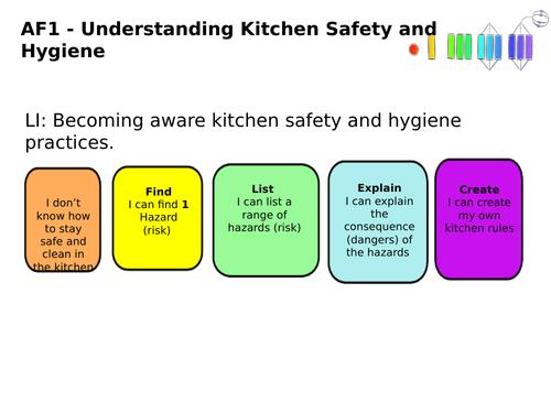 Year 7 SEN Assessment on Kitchen Safety and Hygiene