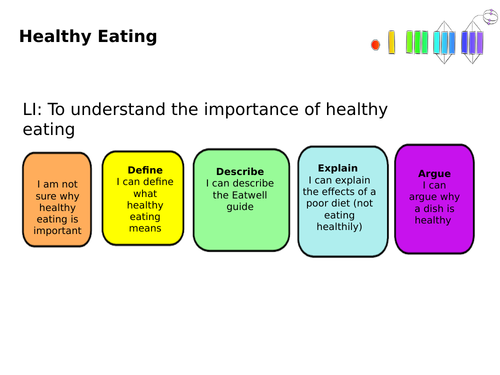 SEN Year 8 Class Assessment on Healthy Eating