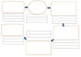 ks1 ks2 story map worksheet by theeducatorscorner teaching resources. Black Bedroom Furniture Sets. Home Design Ideas