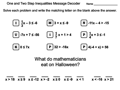 Solving One And Two Step Inequalities Worksheet Math Message Decoder Teaching Resources