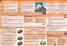 KO_The_Challenges_of_Natural_Hazards.pptx