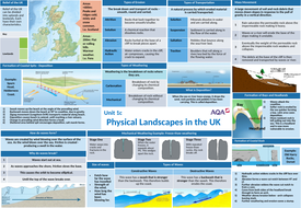 KO_Physical_Landscapes_in_the_UK.pptx