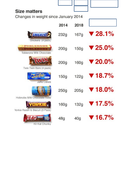 Percentages-Review-Activity-Chocolate.docx