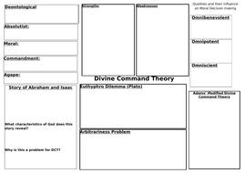 WJEC/EDUQAS ALevel Ethics: Divine Command Theory, Euthyphro dilemma, Adams Modified DCT