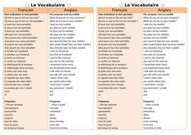 Le-Vocabulaire_la-technologie-et-la-fr-quence.docx