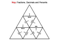 Fractions Decimals Percents Game: Math Tarsia Puzzle by