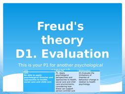 Freud-defence-evaluated.pptx