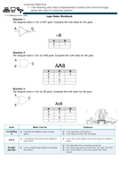 2.4-Logic-Gate-Booklet.doc
