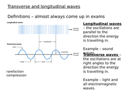 Waves-lesson-1.pptx