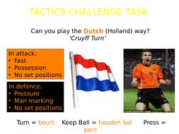 KS3 Football Tactics Card
