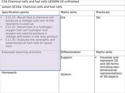 L4-Fuel-cells_MAST_TES.ppt