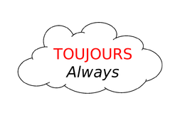 Time-phrases-clouds---French.pptx