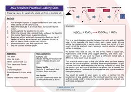 RQP1-Making-Salts.pdf