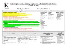Physical Theatre Scheme Year 7
