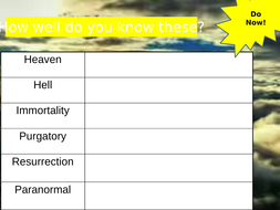 AQA 9-1 Religious Studies Spec A Death & the Afterlife