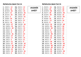 Times Table Tests 2x-12x SPEED TESTS (INCLUDING ANSWER SHEETS!)