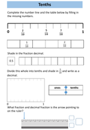 consolidaton-pack-year-3-fractions.pdf