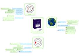 The_DSM-Evaluation-Mindmap.pdf