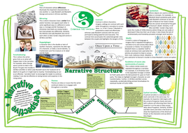 Narrative-Structure-Mat.pdf