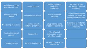 ITGS Health Topics to investigate.pptx