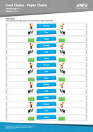 Food-Chain---Paper-Chains-1---Human---Cow---Grass.pdf