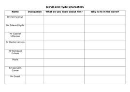 Jekyll-and-Hyde-Characters.docx
