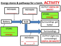 MASTER---Energy-Stores-and-Pathways-v7.pptx