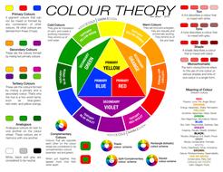 Toni_Hauri_Colour_Wheel.jpg