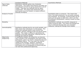 3.-Strengths-and-weaknesses-table---student-version.docx