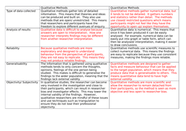 3.-Strengths-and-weaknesses-table---answers.docx
