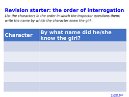 'An Inspector Calls' revision starter activity - the order of interrogation