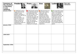 13.-Nazi-economy-worksheet.docx