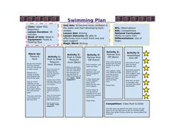 UKS2-Swimming-Lesson-5.docx