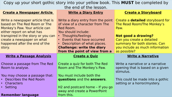 Gothic Fiction Selection Task