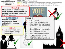 7.-Women's-suffrage-movement..pptx