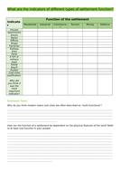 Settlment-Function-Indicators-Worksheet.docx