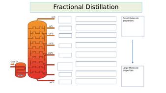 fractional distillation by jubblord  teaching resources  tes  fractionaldistillationworksheetpjpptx