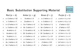 Increasingly Difficult Questions - Basic Substitution