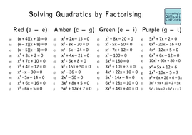 Solving-Quadratics-by-Factorising-B-02.pdf