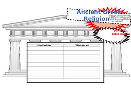 similarities-to-modern-religion.docx