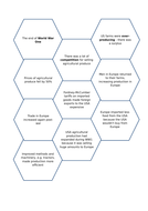 Differentiated-Hexagons.docx