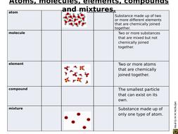 atoms-wordmatch-answers.pptx